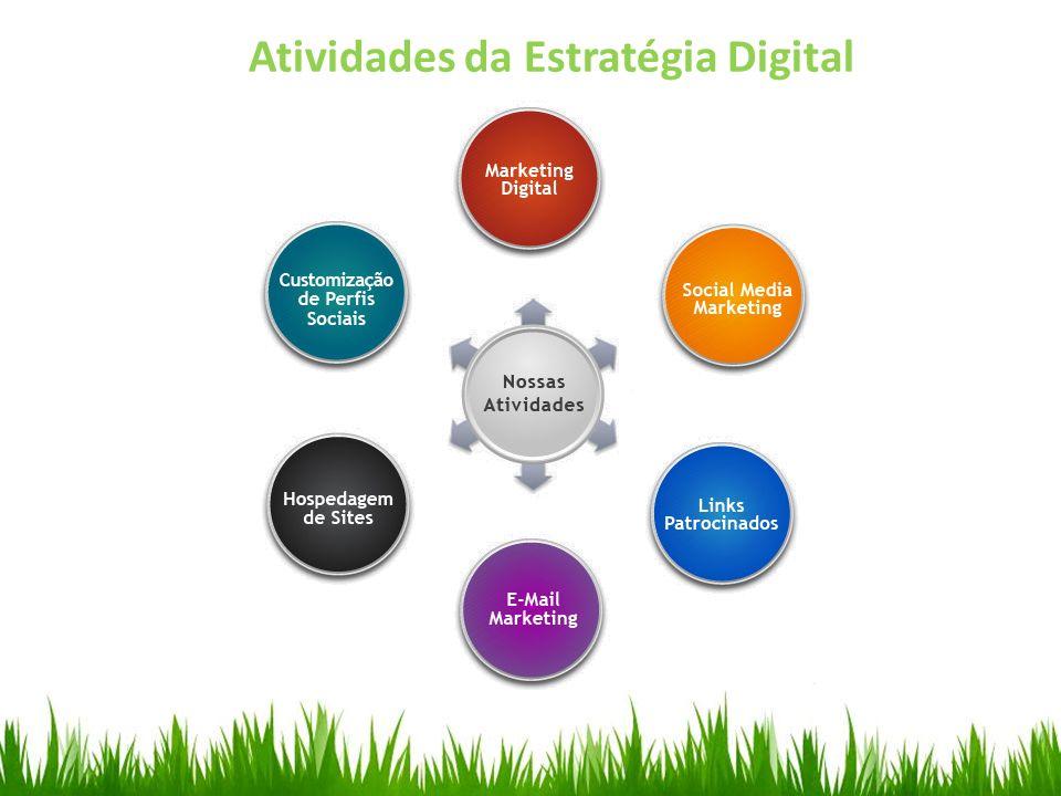 Missão: Oferecer as mais avançadas atividades relacionadas ao Search Engine Marketing (links patrocinados e otimização de sites), Social Media Marketing (Twitter, Orkut, Facebook, Flickr, Fóruns, Blogs), Newsletters.