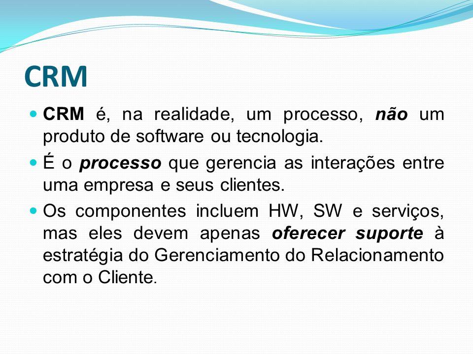 CRM CRM é, na realidade, um processo, não um produto de software ou tecnologia. É o processo que gerencia as interações entre uma empresa e seus clien