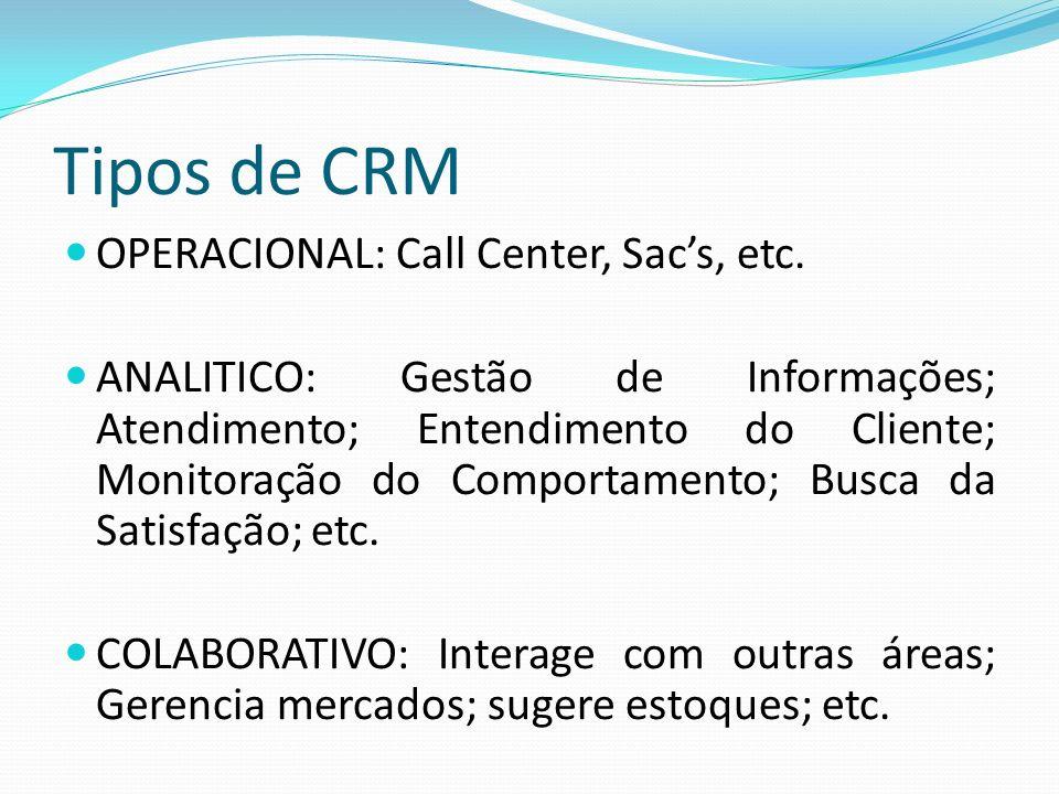 Tipos de CRM OPERACIONAL: Call Center, Sacs, etc. ANALITICO: Gestão de Informações; Atendimento; Entendimento do Cliente; Monitoração do Comportamento