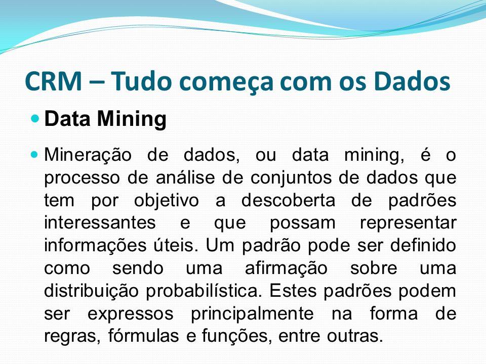 CRM – Tudo começa com os Dados Data Mining Mineração de dados, ou data mining, é o processo de análise de conjuntos de dados que tem por objetivo a de