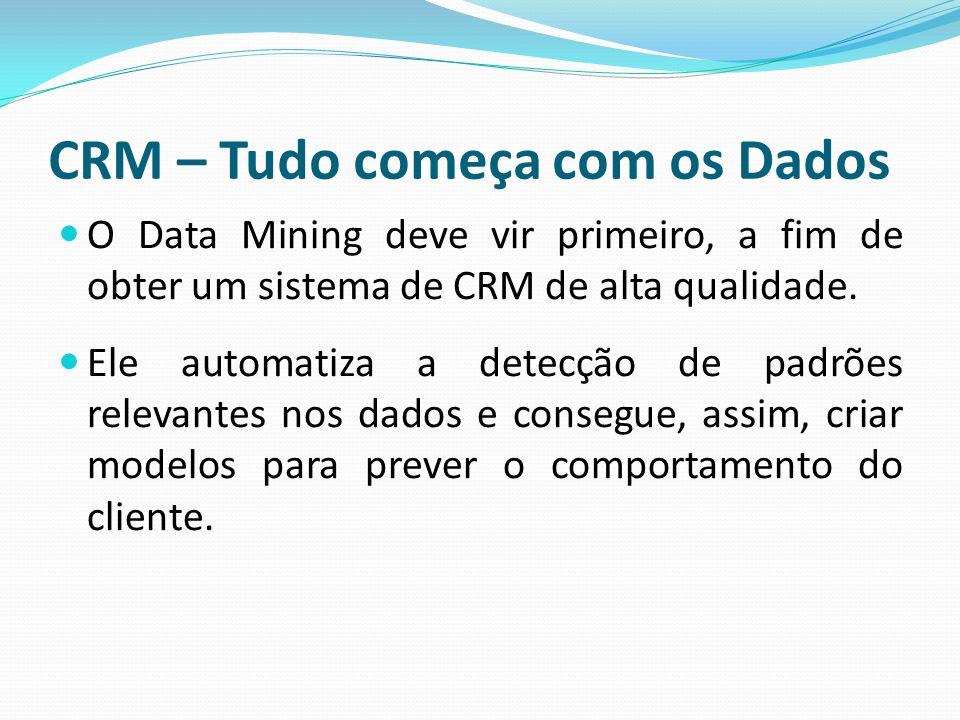 CRM – Tudo começa com os Dados O Data Mining deve vir primeiro, a fim de obter um sistema de CRM de alta qualidade. Ele automatiza a detecção de padrõ