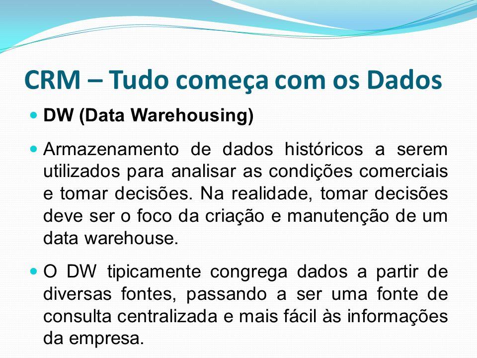 CRM – Tudo começa com os Dados DW (Data Warehousing) Armazenamento de dados históricos a serem utilizados para analisar as condições comerciais e toma