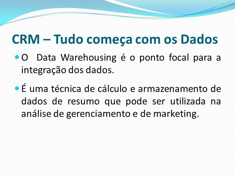 CRM – Tudo começa com os Dados O Data Warehousing é o ponto focal para a integração dos dados. É uma técnica de cálculo e armazenamento de dados de re