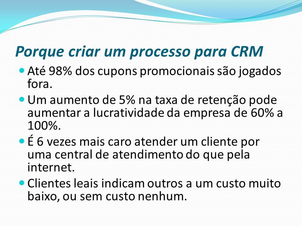 Porque criar um processo para CRM Até 98% dos cupons promocionais são jogados fora. Um aumento de 5% na taxa de retenção pode aumentar a lucratividade