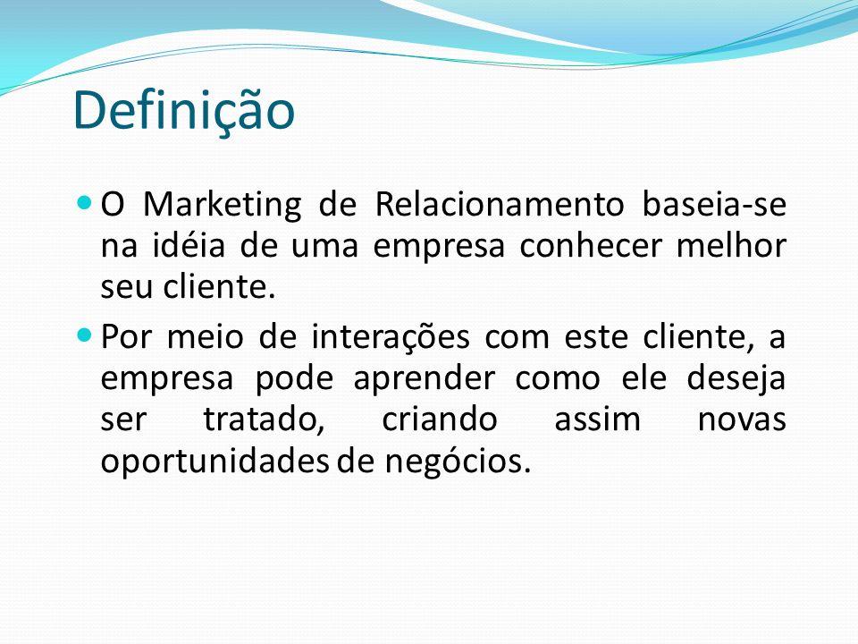 Definição O Marketing de Relacionamento baseia-se na idéia de uma empresa conhecer melhor seu cliente. Por meio de interações com este cliente, a empr