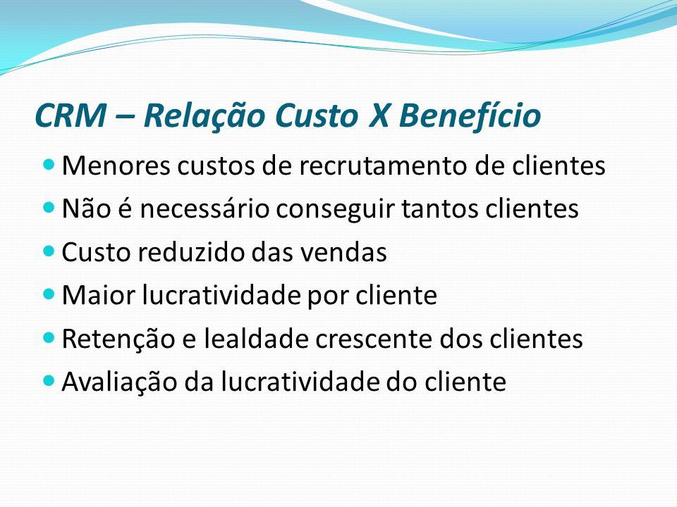 CRM – Relação Custo X Benefício Menores custos de recrutamento de clientes Não é necessário conseguir tantos clientes Custo reduzido das vendas Maior