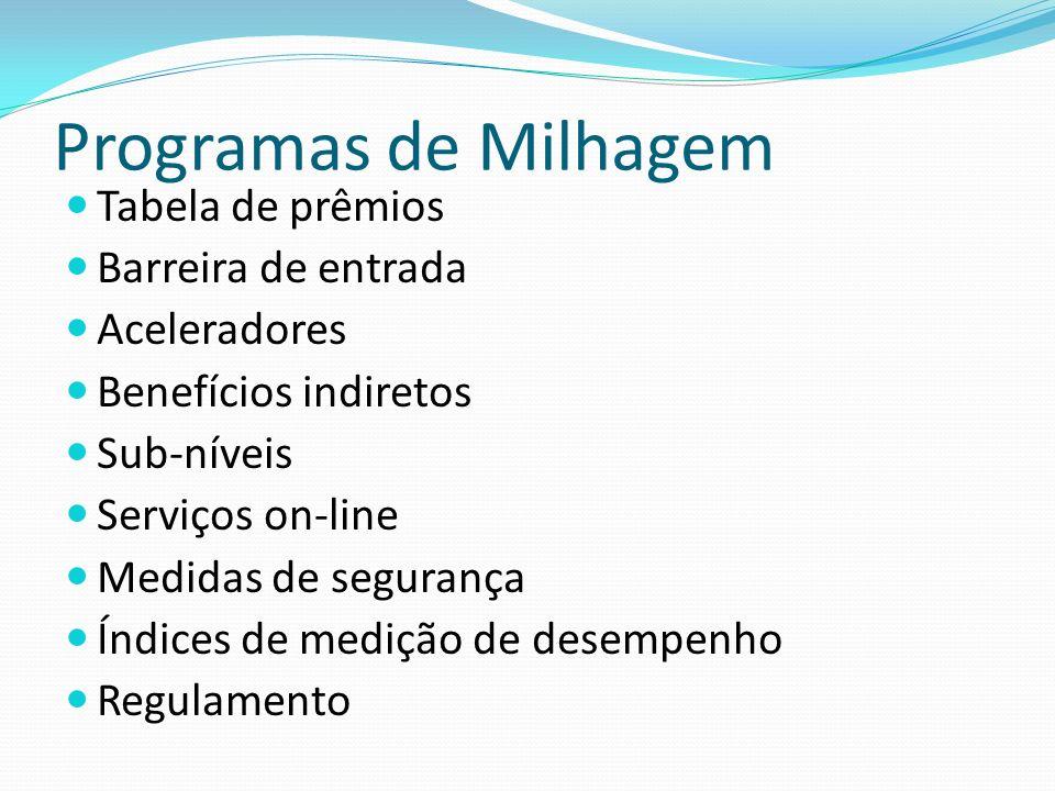 Programas de Milhagem Tabela de prêmios Barreira de entrada Aceleradores Benefícios indiretos Sub-níveis Serviços on-line Medidas de segurança Índices