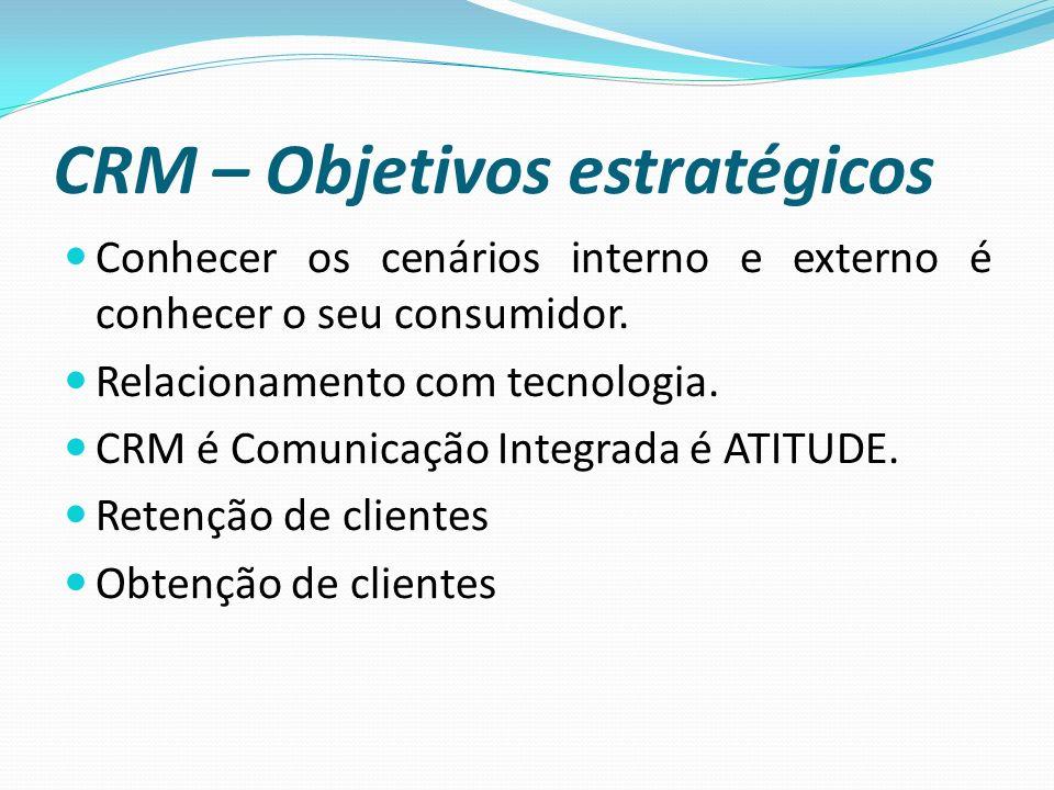 CRM – Objetivos estratégicos Conhecer os cenários interno e externo é conhecer o seu consumidor. Relacionamento com tecnologia. CRM é Comunicação Inte