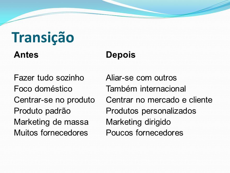 Transição AntesDepois Fazer tudo sozinhoAliar-se com outros Foco domésticoTambém internacional Centrar-se no produtoCentrar no mercado e cliente Produ