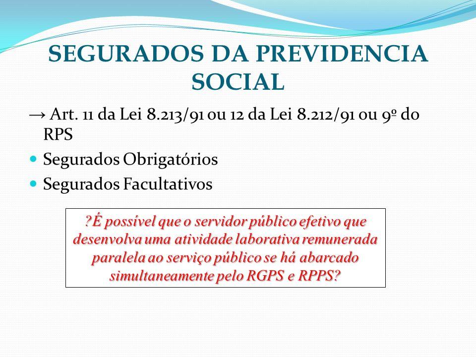SEGURADOS DA PREVIDENCIA SOCIAL Art. 11 da Lei 8.213/91 ou 12 da Lei 8.212/91 ou 9º do RPS Segurados Obrigatórios Segurados Facultativos ?É possível q