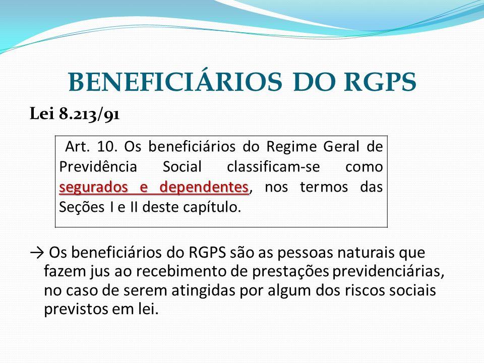 BENEFICIÁRIOS DO RGPS Lei 8.213/91 Os beneficiários do RGPS são as pessoas naturais que fazem jus ao recebimento de prestações previdenciárias, no cas