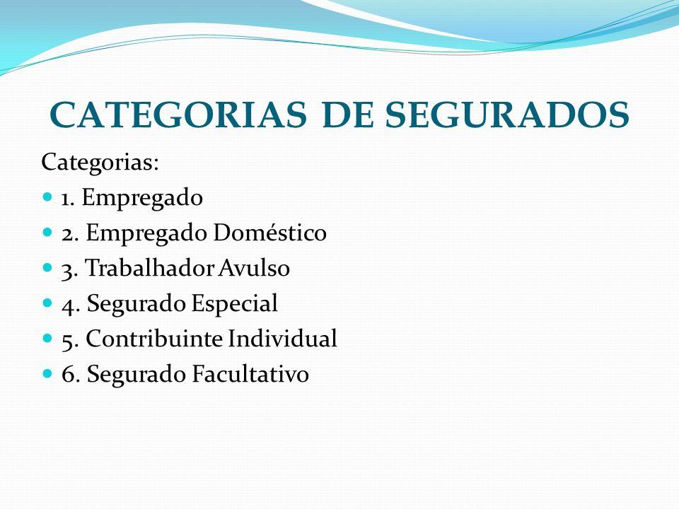 CATEGORIAS DE SEGURADOS Categorias: 1. Empregado 2. Empregado Doméstico 3. Trabalhador Avulso 4. Segurado Especial 5. Contribuinte Individual 6. Segur