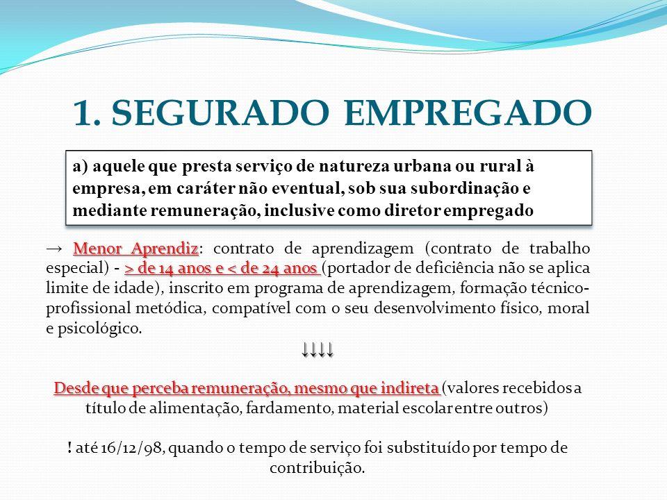 1. SEGURADO EMPREGADO a) aquele que presta serviço de natureza urbana ou rural à empresa, em caráter não eventual, sob sua subordinação e mediante rem