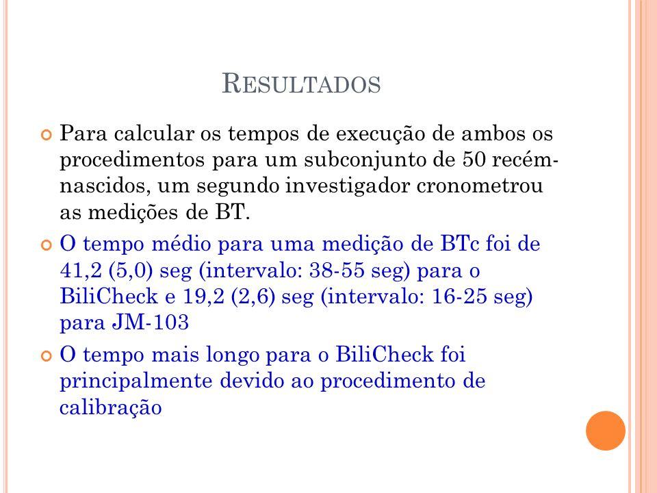 R ESULTADOS Para calcular os tempos de execução de ambos os procedimentos para um subconjunto de 50 recém- nascidos, um segundo investigador cronometrou as medições de BT.