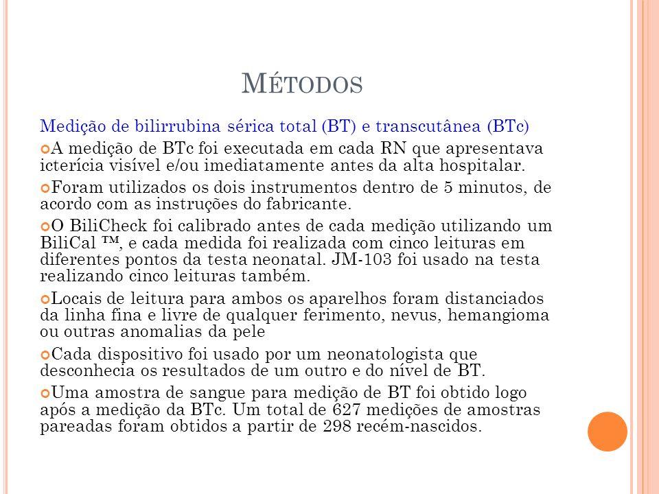 M ÉTODOS Medição de bilirrubina sérica total (BT) e transcutânea (BTc) A medição de BTc foi executada em cada RN que apresentava icterícia visível e/ou imediatamente antes da alta hospitalar.