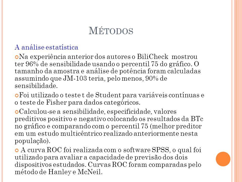 M ÉTODOS A análise estatística Na experiência anterior dos autores o BiliCheck mostrou ter 96% de sensibilidade usando o percentil 75 do gráfico. O ta