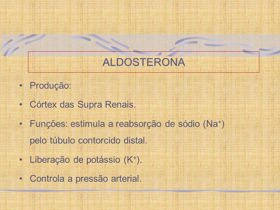 ALDOSTERONA Produção: Córtex das Supra Renais. Funções: estimula a reabsorção de sódio (Na + ) pelo túbulo contorcido distal. Liberação de potássio (K