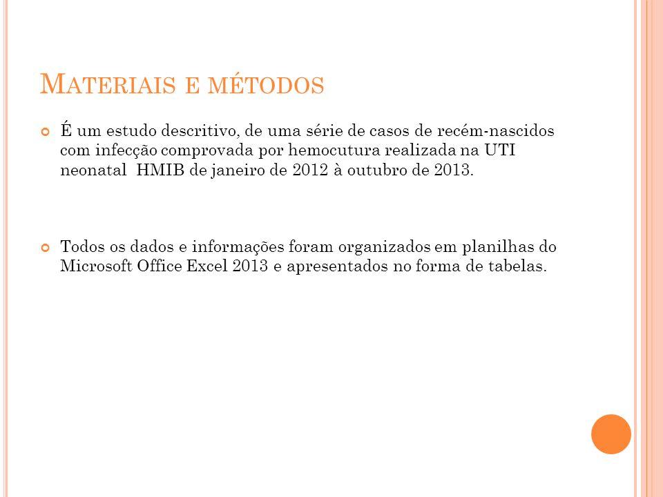 M ATERIAIS E MÉTODOS É um estudo descritivo, de uma série de casos de recém-nascidos com infecção comprovada por hemocutura realizada na UTI neonatal HMIB de janeiro de 2012 à outubro de 2013.