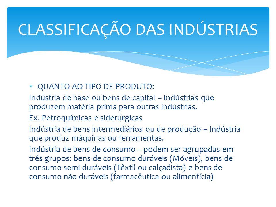 QUANTO AO TIPO DE PRODUTO: Indústria de base ou bens de capital – Indústrias que produzem matéria prima para outras indústrias. Ex. Petroquímicas e si