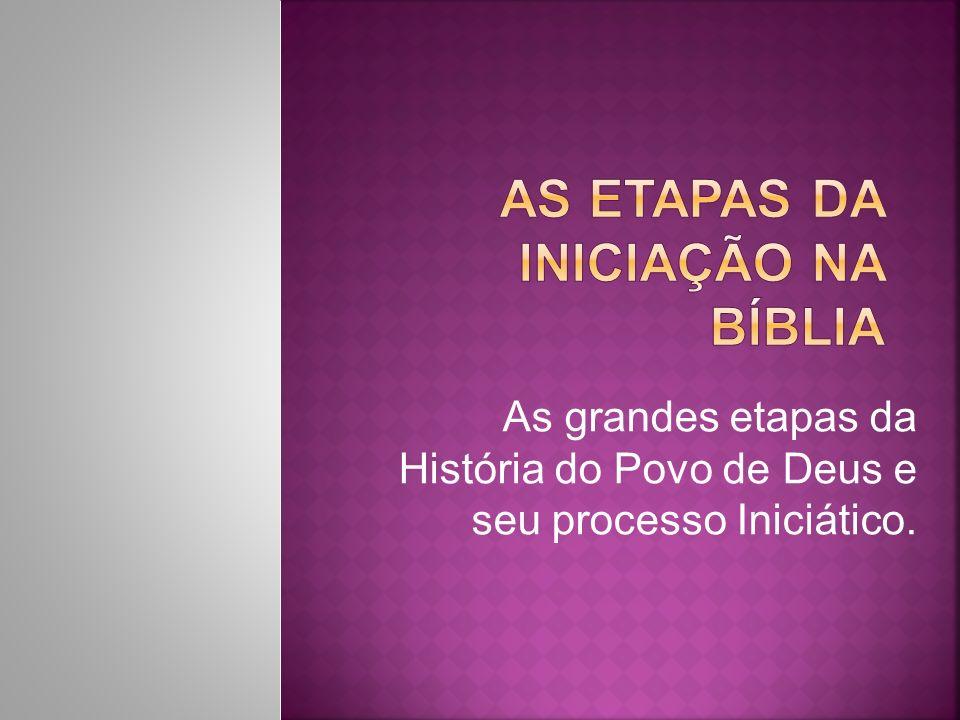 As grandes etapas da História do Povo de Deus e seu processo Iniciático.