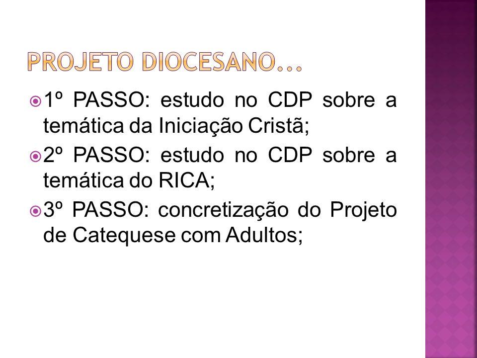 1º PASSO: estudo no CDP sobre a temática da Iniciação Cristã; 2º PASSO: estudo no CDP sobre a temática do RICA; 3º PASSO: concretização do Projeto de