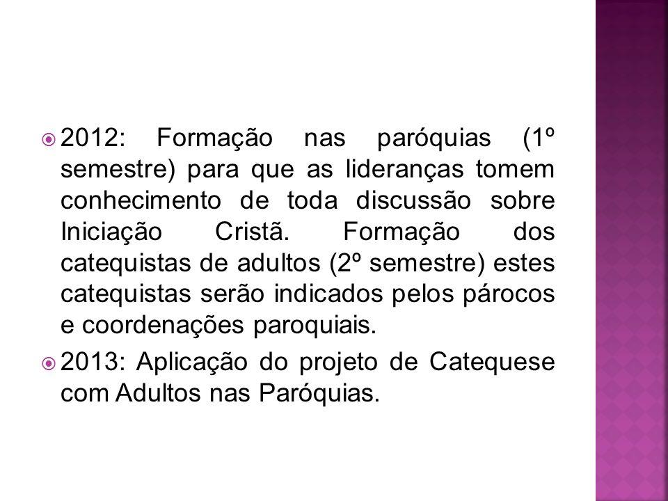 2012: Formação nas paróquias (1º semestre) para que as lideranças tomem conhecimento de toda discussão sobre Iniciação Cristã. Formação dos catequista