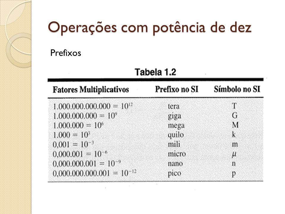 Operações com potência de dez Prefixos