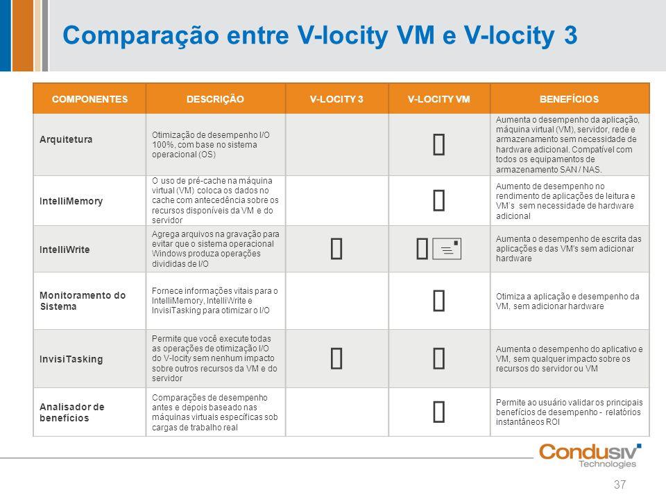 Comparação entre V-locity VM e V-locity 3 37 COMPONENTESDESCRIÇÃOV-LOCITY 3V-LOCITY VMBENEFÍCIOS Arquitetura Otimização de desempenho I/O 100%, com ba