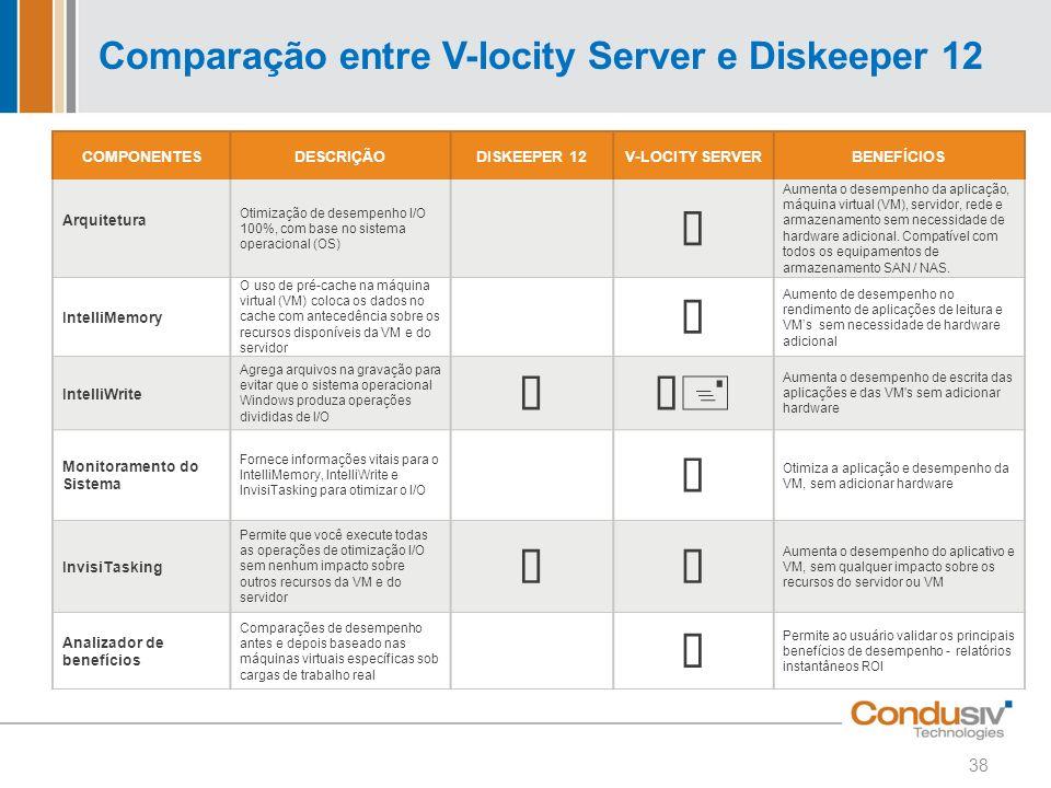 Comparação entre V-locity Server e Diskeeper 12 38 COMPONENTESDESCRIÇÃODISKEEPER 12V-LOCITY SERVERBENEFÍCIOS Arquitetura Otimização de desempenho I/O