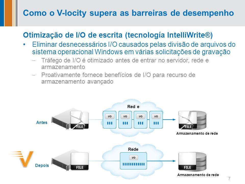 Como o V-locity supera as barreiras de desempenho Otimização de I/O de escrita (tecnología IntelliWrite®) Eliminar desnecessários I/O causados pelas d