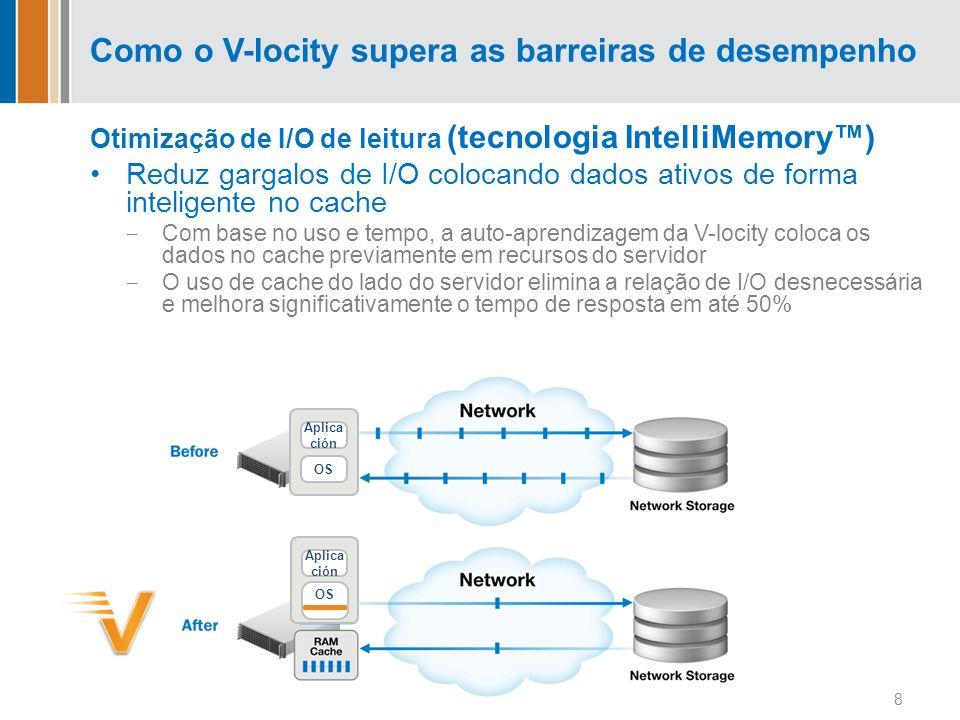 Como o V-locity supera as barreiras de desempenho Otimização de I/O de leitura (tecnologia IntelliMemory) Reduz gargalos de I/O colocando dados ativos