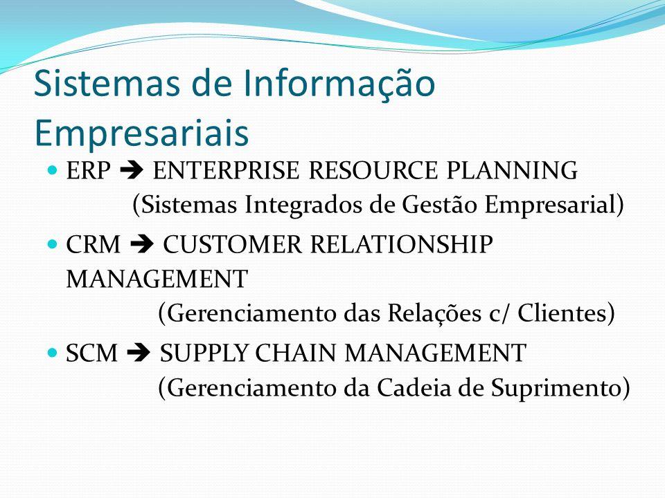 Sistemas de Informação Empresariais ERP ENTERPRISE RESOURCE PLANNING (Sistemas Integrados de Gestão Empresarial) CRM CUSTOMER RELATIONSHIP MANAGEMENT