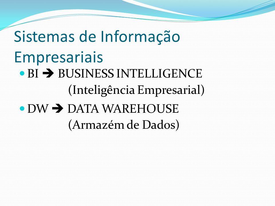 Sistemas de Informação Empresariais BI BUSINESS INTELLIGENCE (Inteligência Empresarial) DW DATA WAREHOUSE (Armazém de Dados)