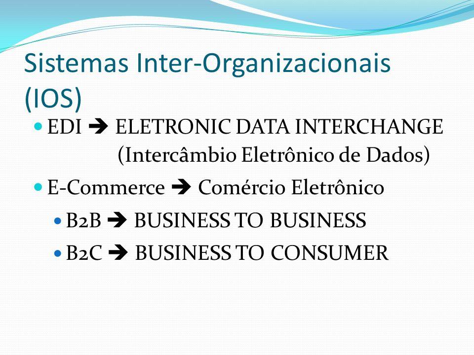 Sistemas Inter-Organizacionais (IOS) EDI ELETRONIC DATA INTERCHANGE (Intercâmbio Eletrônico de Dados) E-Commerce Comércio Eletrônico B2B BUSINESS TO B