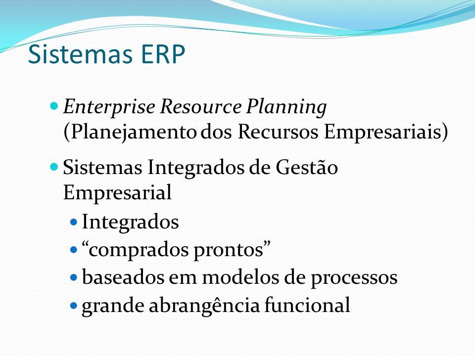 Sistemas ERP Enterprise Resource Planning (Planejamento dos Recursos Empresariais) Sistemas Integrados de Gestão Empresarial Integrados comprados pron