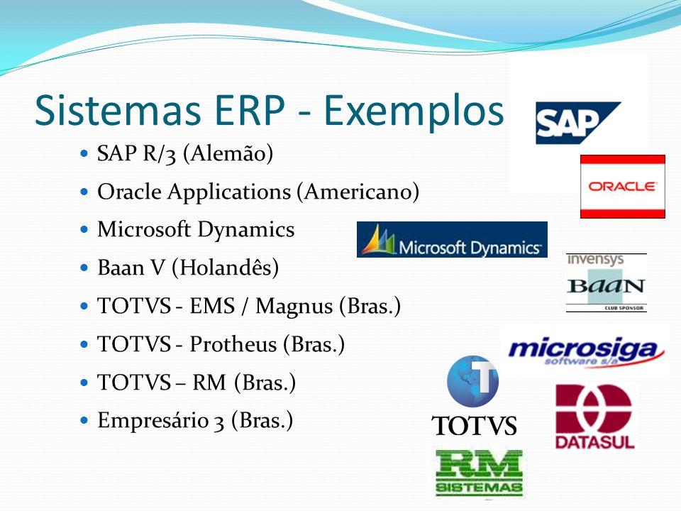 Sistemas ERP - Exemplos SAP R/3 (Alemão) Oracle Applications (Americano) Microsoft Dynamics Baan V (Holandês) TOTVS - EMS / Magnus (Bras.) TOTVS - Pro
