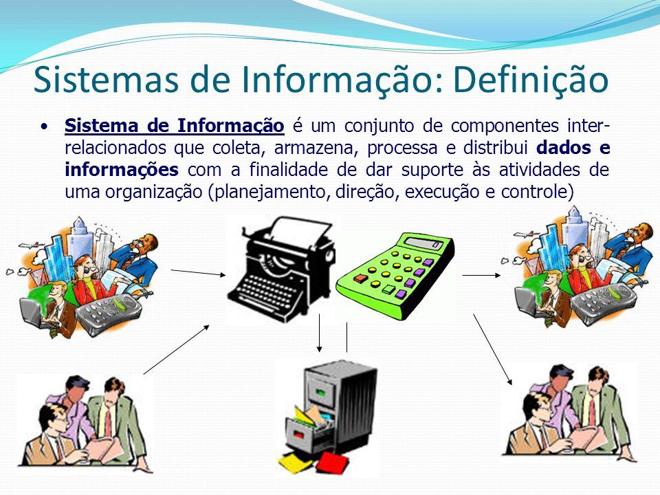 Sistemas de Informação: Definição Sistema de Informação é um conjunto de componentes inter- relacionados que coleta, armazena, processa e distribui da