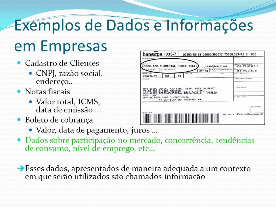 Exemplos de Dados e Informações em Empresas Cadastro de Clientes CNPJ, razão social, endereço.. Notas fiscais Valor total, ICMS, data de emissão... Bo