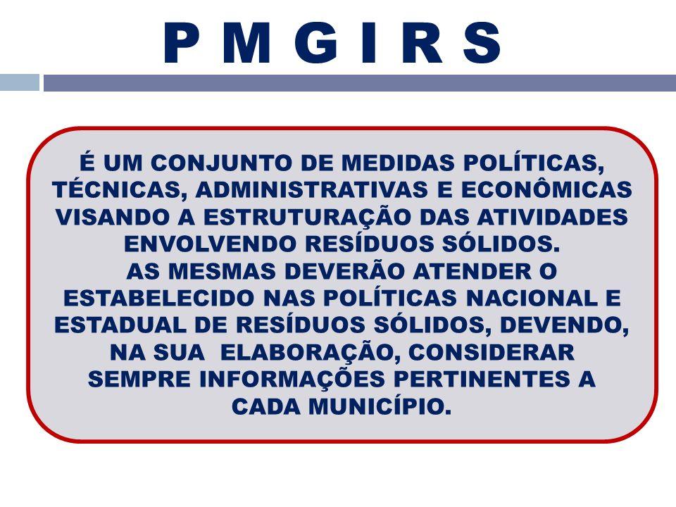 É UM CONJUNTO DE MEDIDAS POLÍTICAS, TÉCNICAS, ADMINISTRATIVAS E ECONÔMICAS VISANDO A ESTRUTURAÇÃO DAS ATIVIDADES ENVOLVENDO RESÍDUOS SÓLIDOS.