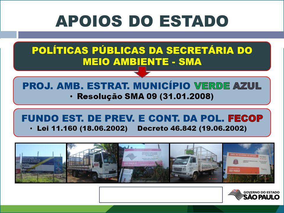 POLÍTICAS PÚBLICAS DA SECRETÁRIA DO MEIO AMBIENTE - SMA APOIOS DO ESTADO