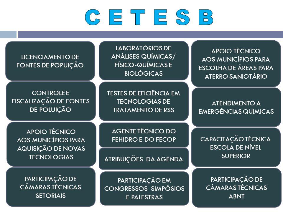 PARTICIPAÇÃO DE CÂMARAS TÉCNICAS ABNT LABORATÓRIOS DE ANÁLISES QUÍMICAS/ FÍSICO-QUÍMICAS E BIOLÓGICAS ATENDIMENTO A EMERGÊNCIAS QUIMICAS PARTICIPAÇÃO