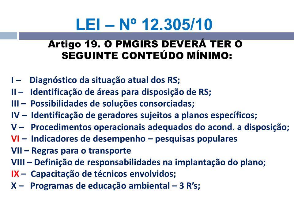 Artigo 19. O PMGIRS DEVERÁ TER O SEGUINTE CONTEÚDO MÍNIMO: I – Diagnóstico da situação atual dos RS; II – Identificação de áreas para disposição de RS