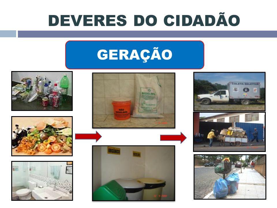 GERAÇÃO DEVERES DO CIDADÃO