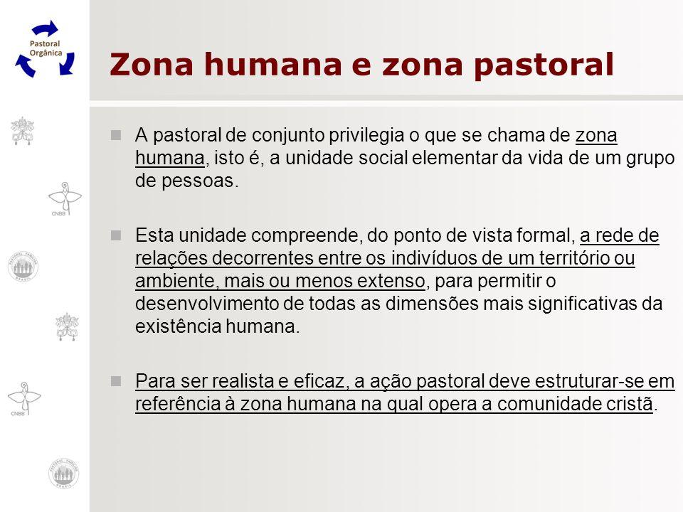 Zona humana e zona pastoral A pastoral de conjunto privilegia o que se chama de zona humana, isto é, a unidade social elementar da vida de um grupo de