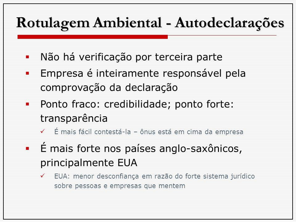 Rotulagem Ambiental - Autodeclarações Não há verificação por terceira parte Empresa é inteiramente responsável pela comprovação da declaração Ponto fr