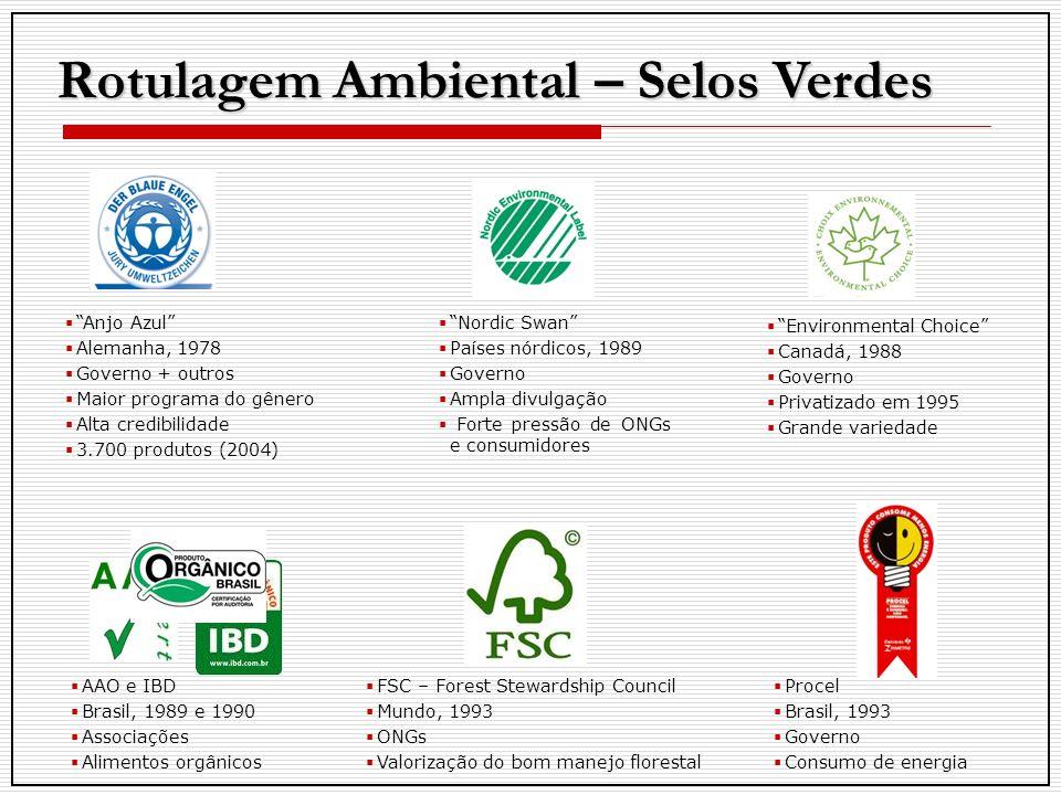 Rotulagem Ambiental – Selos Verdes Anjo Azul Alemanha, 1978 Governo + outros Maior programa do gênero Alta credibilidade 3.700 produtos (2004) Nordic