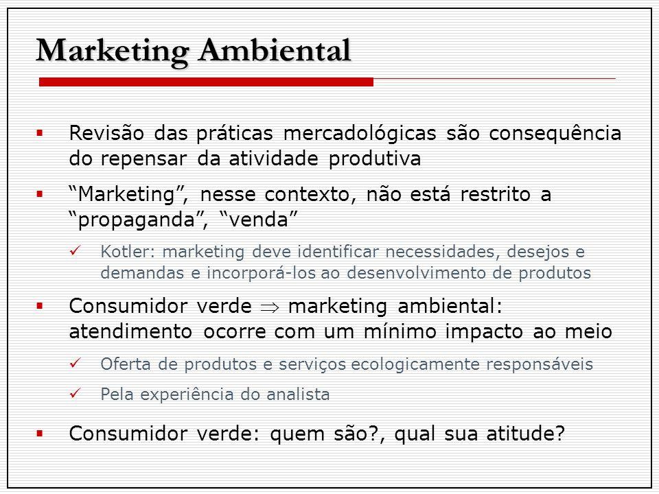 Marketing Ambiental Revisão das práticas mercadológicas são consequência do repensar da atividade produtiva Marketing, nesse contexto, não está restri