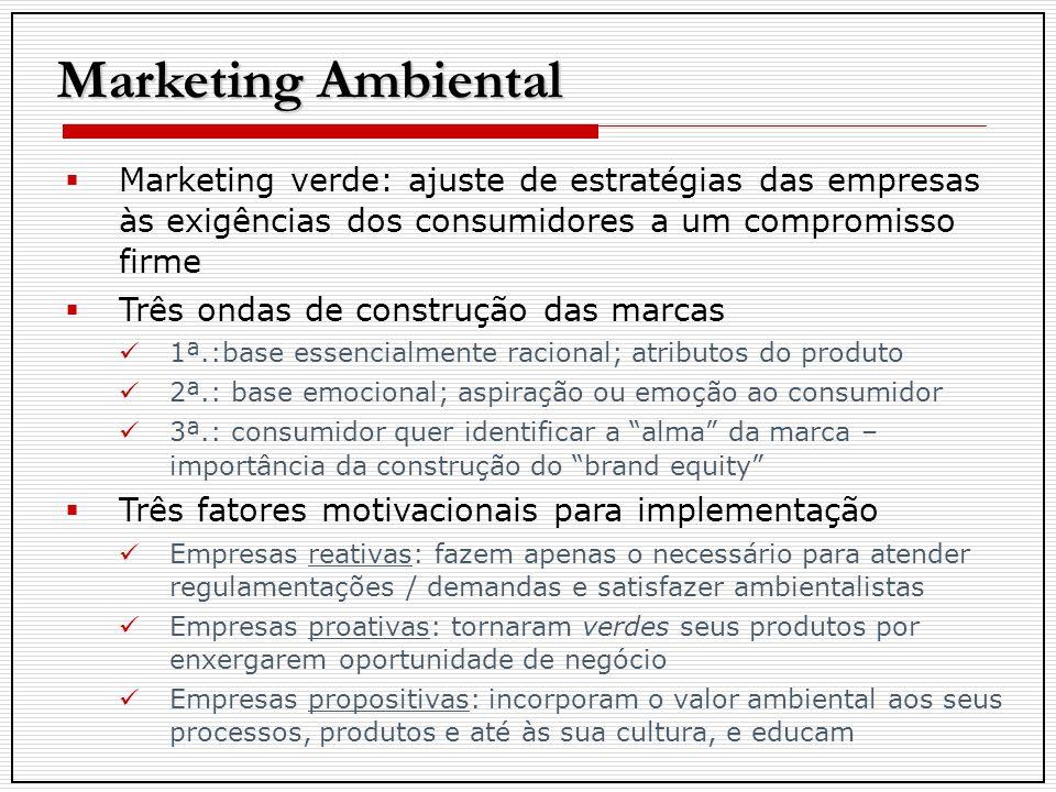 Marketing Ambiental Marketing verde: ajuste de estratégias das empresas às exigências dos consumidores a um compromisso firme Três ondas de construção