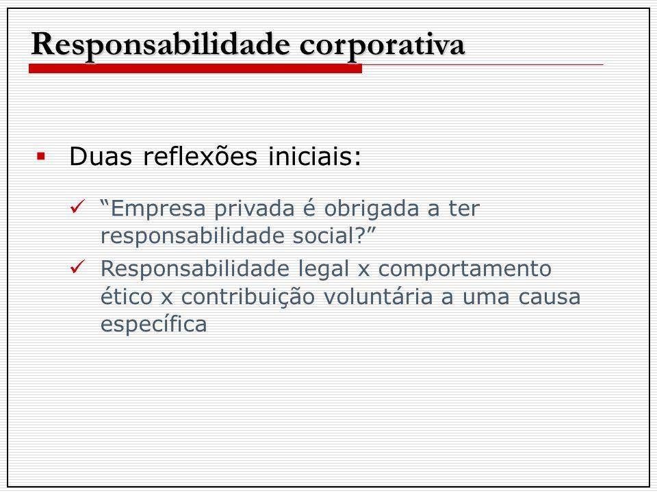 Duas reflexões iniciais: Empresa privada é obrigada a ter responsabilidade social? Responsabilidade legal x comportamento ético x contribuição voluntá