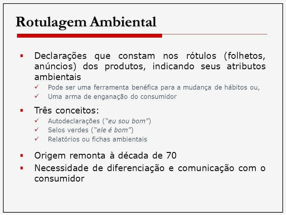 Rotulagem Ambiental Declarações que constam nos rótulos (folhetos, anúncios) dos produtos, indicando seus atributos ambientais Pode ser uma ferramenta